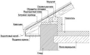 odnoskatnaya-krysha-foto-chertezhi-15