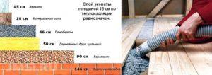 uteplenie-potolka-uteplitel-dlya-potolka-s-holodnoj-kryshej-32