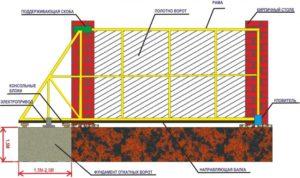 distantsionnoe-otkrytie-vorot-avtomaticheskie-vorota-foto-video-obzor-10