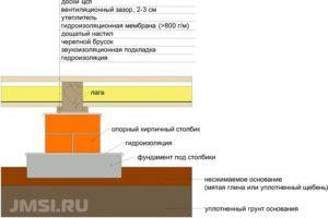 tsementno-struzhechnaya-plita-tssp-plity-razmery-tsena-harakteristiki-13