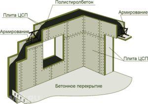 tsementno-struzhechnaya-plita-tssp-plity-razmery-tsena-harakteristiki-14