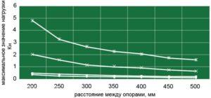 tsementno-struzhechnaya-plita-tssp-plity-razmery-tsena-harakteristiki-8
