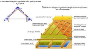 konstruktsiya-kryshi-vidy-krysh-foto-osobennosti-13