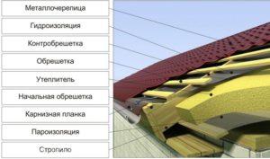 ondulin-ili-metallocherepitsa-chto-luchshe-dlya-krovli-19