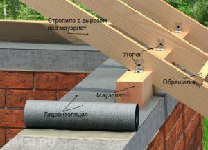 poluvalmovaya-krysha-stropilnaya-sistema-foto-video-sposoby-montazha-8