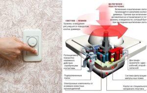 dimmer-dlya-svetodiodnyh-lamp-220v-2