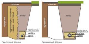 geotekstil-drenazhnyj-vidy-i-primenenie-21