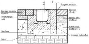 livnevaya-kanalizatsiya-lotok-livnevyj-vodootvodnye-lotki-s-reshetkami-2-1