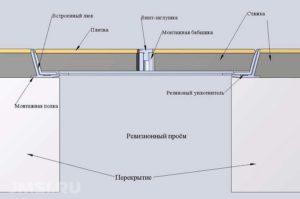 kak-postroit-pogreb-svoimi-rukami-poshagovaya-instruktsiya-video-obzor-16