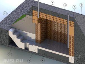 kak-postroit-pogreb-svoimi-rukami-poshagovaya-instruktsiya-video-obzor-23