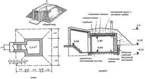 kak-postroit-pogreb-svoimi-rukami-poshagovaya-instruktsiya-video-obzor-5