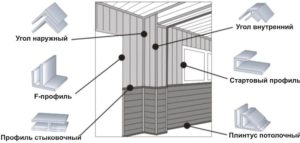 ustanovka-panelej-pvh-kreplenie-panelej-pvh-foto-video-instruktsiya-8