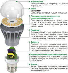 svetodiodnye-svetilniki-nakladnoj-svetilnik-vstroennye-svetilniki-2