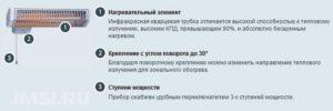 ustanovka-infrakrasnogo-obogrevatelya-podklyuchenie-i-printsip-dejstviya-10
