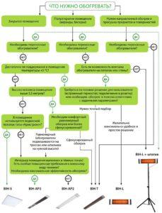 ustanovka-infrakrasnogo-obogrevatelya-podklyuchenie-i-printsip-dejstviya-11