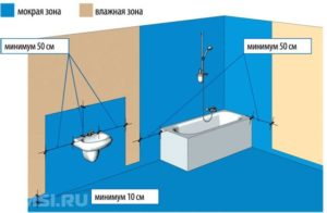 gidroizolyatsiya-vannoj-komnaty-foto-video-instruktsii-421357
