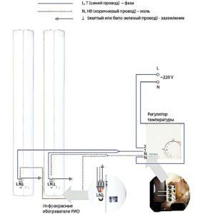 infrakrasnye-obogrevateli-dlya-doma-i-dachi-obzor-i-harakteristiki-modelej-678876534