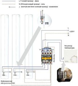 infrakrasnyj-obogrevatel-potolochnyj-s-termoregulyatorom-obzor-modelej-tseny-45653