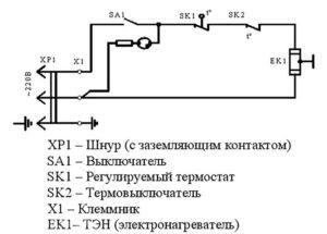 chto-luchshe-konvektor-ili-maslyanyj-obogrevatel-obzor-modelej-222234567
