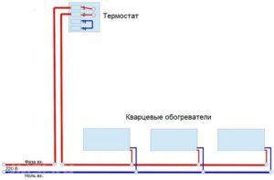 kak-vybrat-kvartsevyj-obogrevatel-harakteristiki-modelej-otzyvy-pokupatelej-video-obzor-223459976