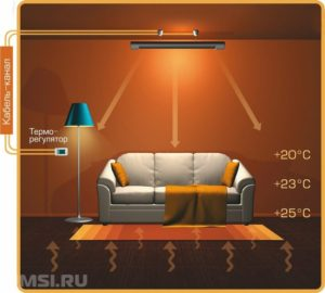 kak-vybrat-kvartsevyj-obogrevatel-harakteristiki-modelej-otzyvy-pokupatelej-video-obzor-4445