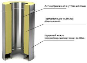 dymohody-iz-nerzhaveyushhej-stali-8765422235