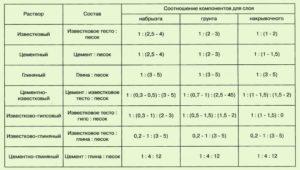 shtukaturka-sten-foto-video-poshagovaya-instruktsiya-76543456787654