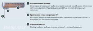 kak-podklyuchit-termoregulyator-dlya-infrakrasnogo-obogrevatelya-shema-video-instruktsiya-234567543