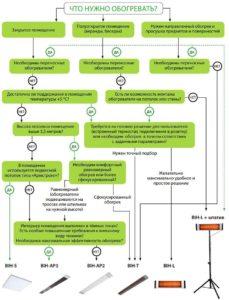 kak-podklyuchit-termoregulyator-dlya-infrakrasnogo-obogrevatelya-shema-video-instruktsiya-6543345676