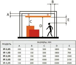 kak-podklyuchit-termoregulyator-dlya-infrakrasnogo-obogrevatelya-shema-video-instruktsiya-98765433