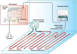 termoregulyator-s-datchikom-temperatury-98899765