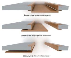 ustanovka-razdvizhnyh-mezhkomnatnyh-dverej-foto-video-poshagovaya-instruktsiya-9998654334566