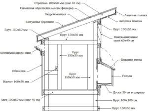 kak-postroit-kuryatnik-foto-video-poshagovaya-instruktsiya-8765334567765433
