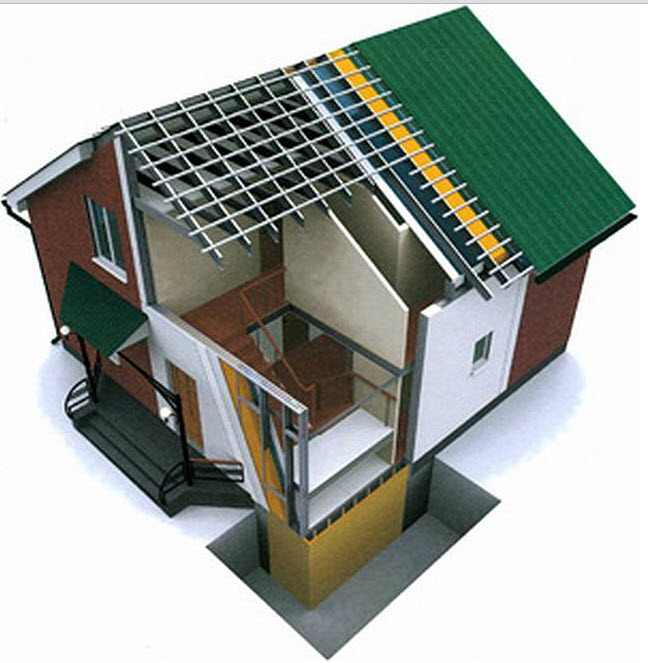 Стройка и отделка дома