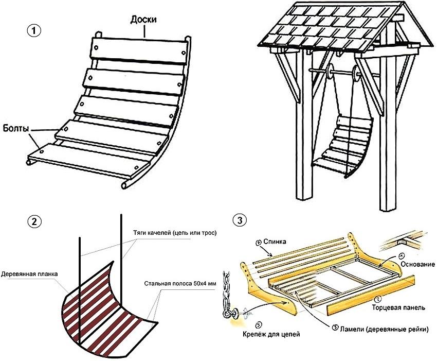 Как сделать сиденье на качели садовые