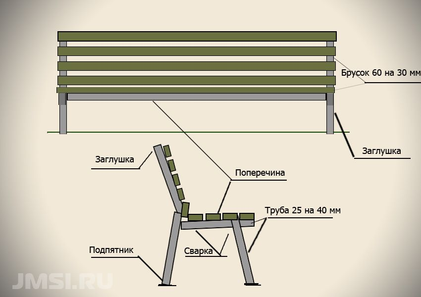 Скамейка из профильной трубы своими руками чертежи фото