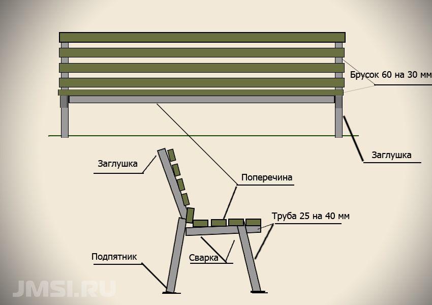 Скамейка своими руками из металла и дерева фото чертежи 76