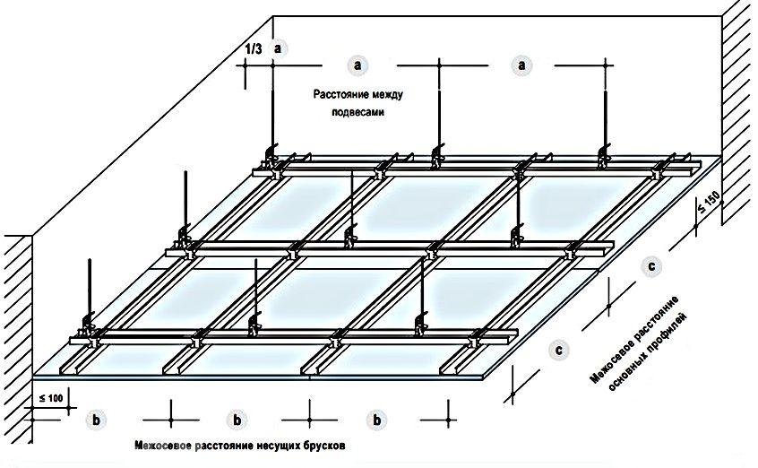Монтаж гипсокартона на потолок своими руками инструкция