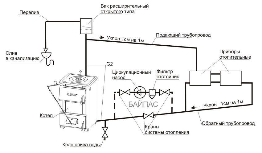 Открытое отопление схема