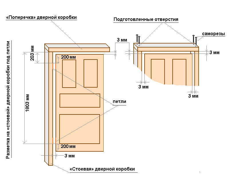 Как установить дверь в дверную коробку