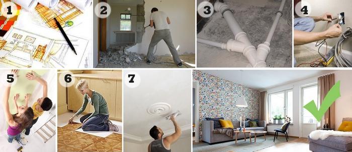 Этапы ремонта квартиры своими руками 33