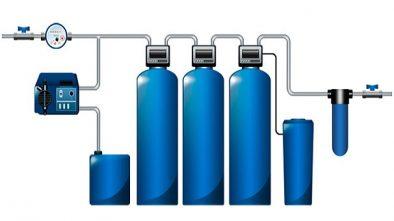 filtry obezjelezivaniya vody