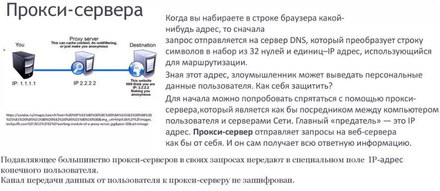 dlya chego nuzhen proksi server i internet shlyuz 1